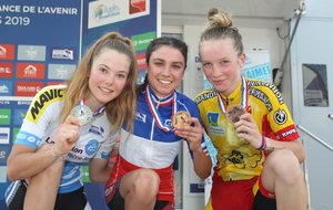 Championnats de France – ROUTE – Beauvais