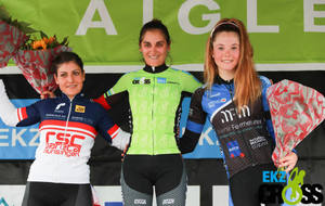 EKZ Aigle : Line, 1er podium international